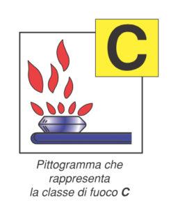 Pittogramma Classe C