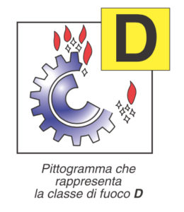 Pittogramma Classe D