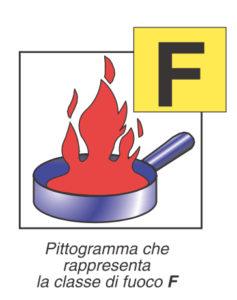 Pittogramma Classe F